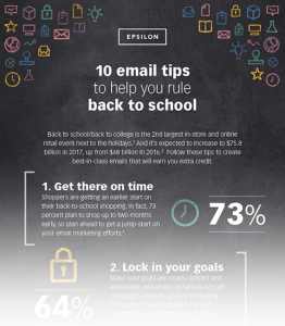 Epsilon Back_to_School_infographic 2017 480x550