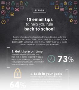 Epsilon Back_to_School_infographic 2017 480x550