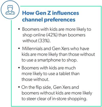 Channel_GenZ