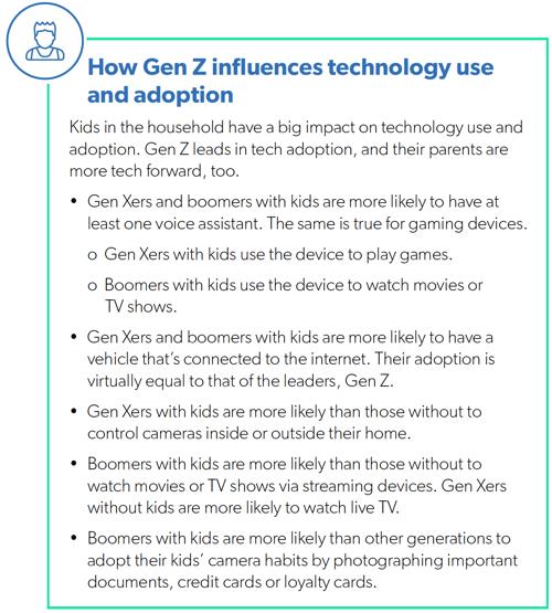 Tech_GenZ