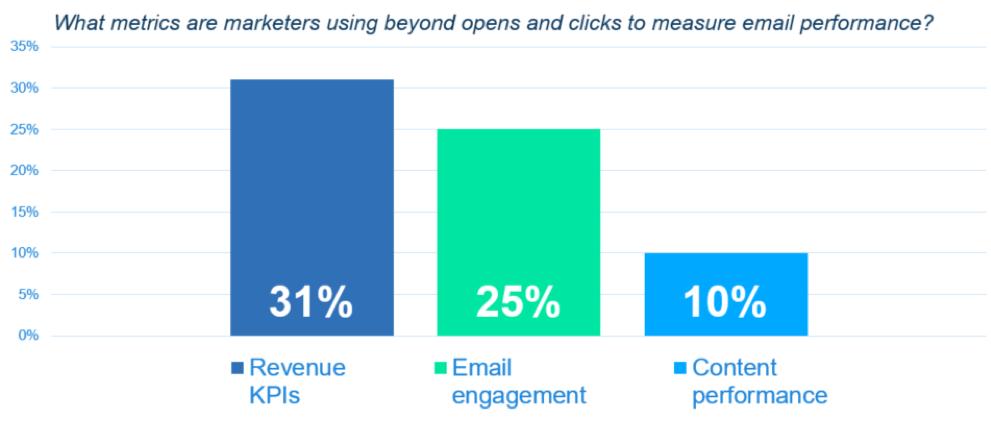 metrics-graphic